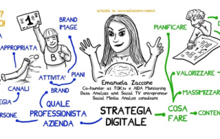 sei social strategia digitale